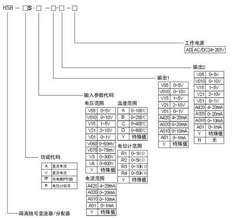 输入2-10v转4-20ma输出信号隔离器
